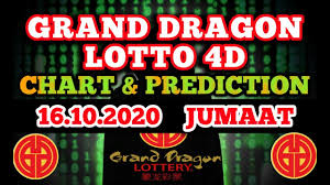 lotto 4d free many credits just registration  the best promotion in Malaysia